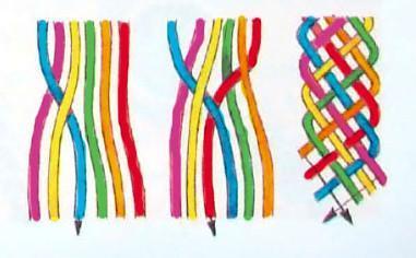 Схема плетения оберега их ниток